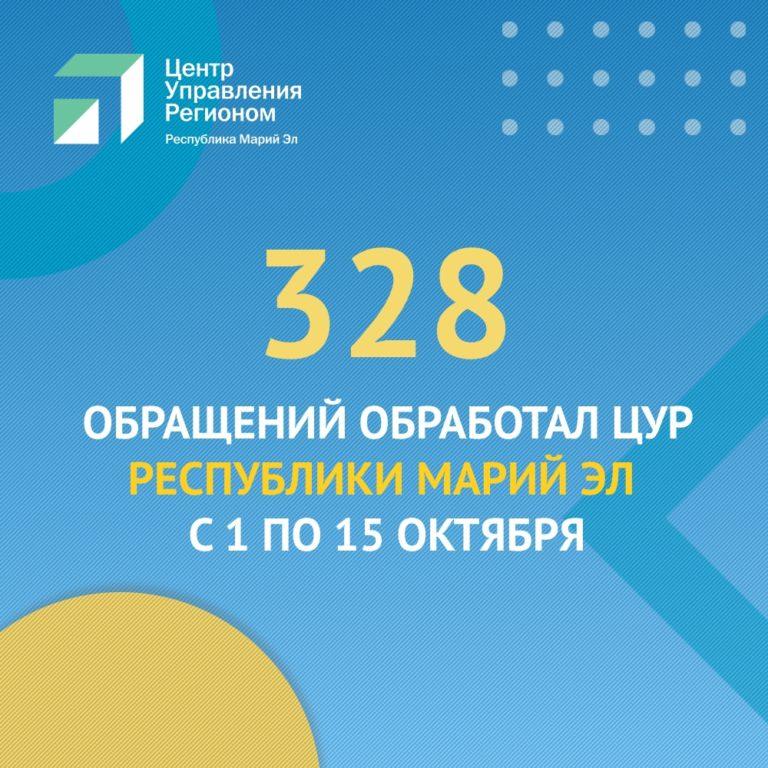 В первой половине октября ЦУР Марий Эл обработал 328 обращений жителей